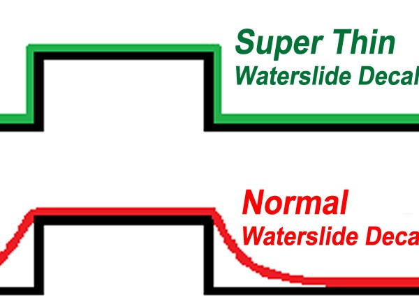 Super Thin Waterslide Decal Paper for small scale plastic